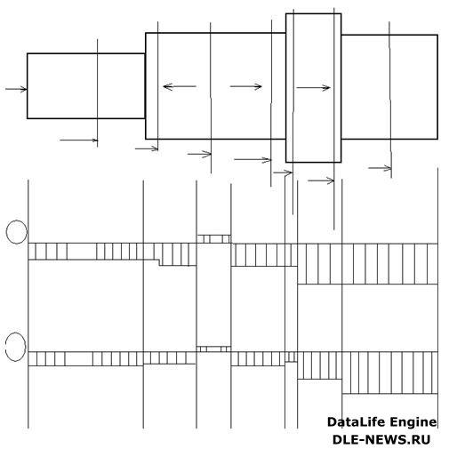 Практическая работа техническая механика Практические  Практическая работа 3 техническая механика