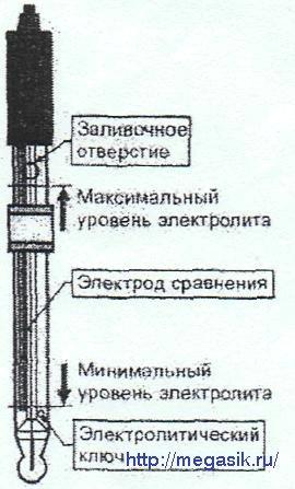 Лабораторная работа 8 физическая и коллоидная химия