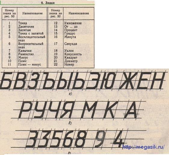 Как сделать алфавит по черчению