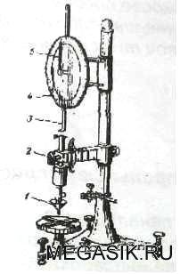 Лабораторная работа 27 тема:Определение пенетрации битума