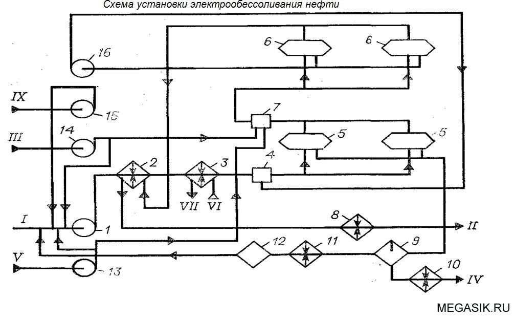 5,6 – электродегидраторы;