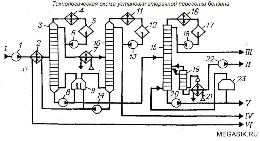 Схема установки вторичной