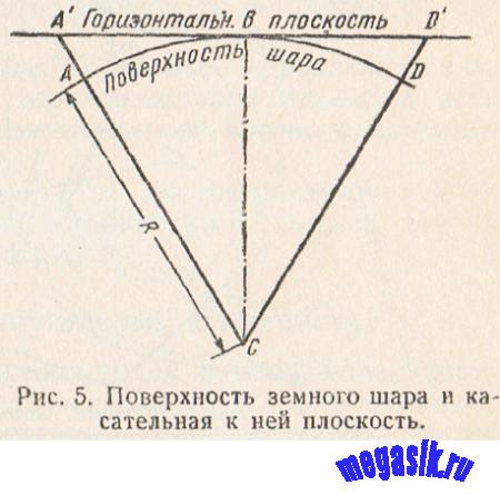 § 4. Величина части земной поверхности,  принимаемой за плоскость. Карта, план и профиль