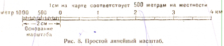 § 12. Линейные масштабы