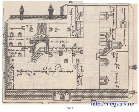 Введение инженерная графика