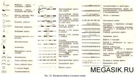 § 19. Условные знаки на картах и планах