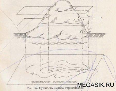 § 20. Способы изображения   рельефа на картах   и   планах. Горизонтали, их свойства